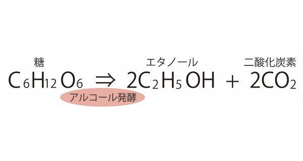 アルコール発酵の化学式